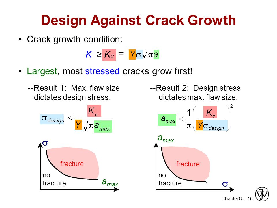 Design Against Crack Growth