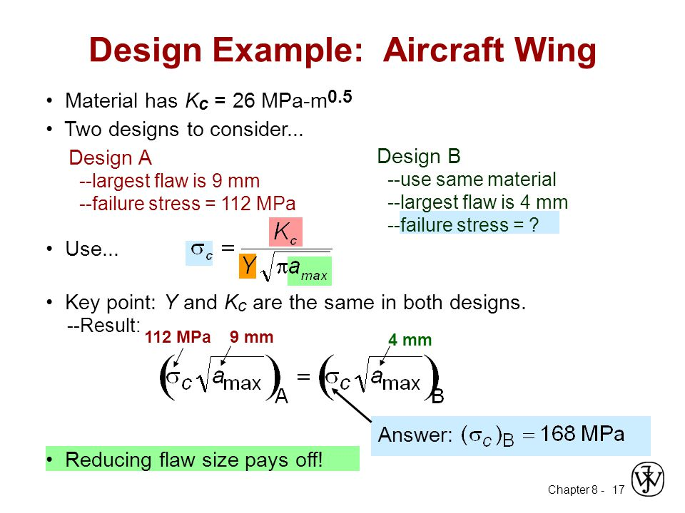 Design Example: Aircraft Wing