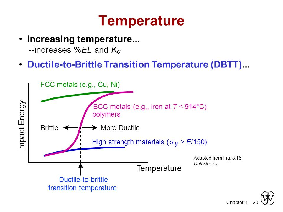 Temperature • Increasing temperature...