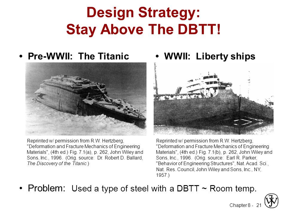 Design Strategy: Stay Above The DBTT!