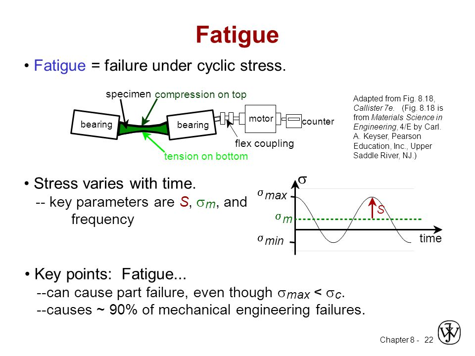 Fatigue • Fatigue = failure under cyclic stress.