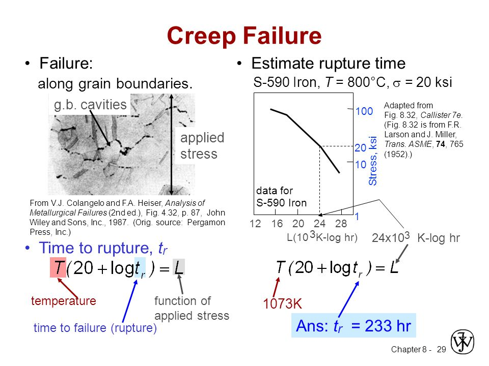 Creep Failure • Failure: along grain boundaries. • Time to rupture, tr
