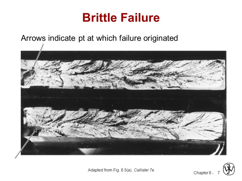Brittle Failure Arrows indicate pt at which failure originated