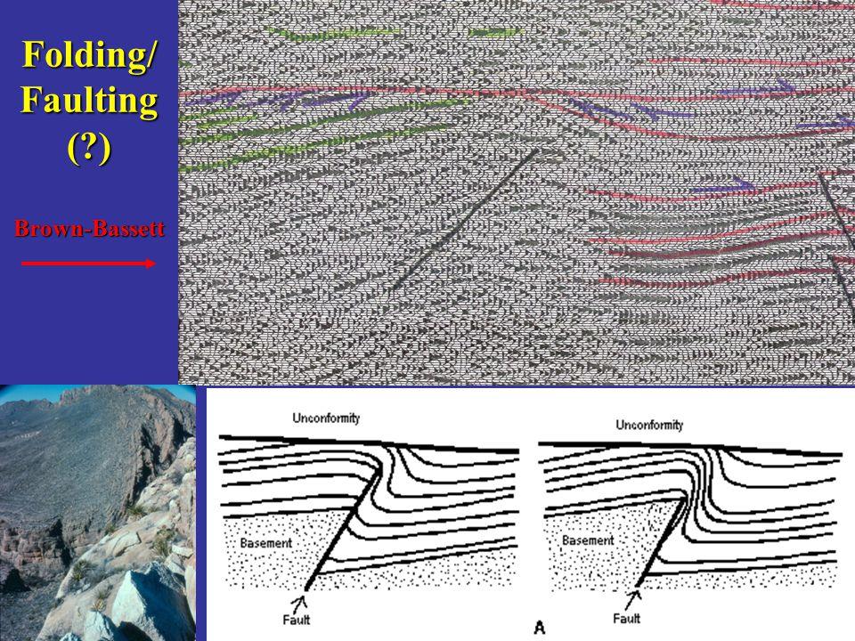 Folding/ Faulting ( ) Brown-Bassett