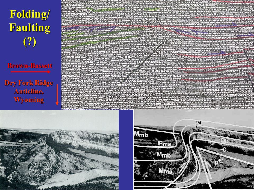 Folding/ Faulting ( ) Brown-Bassett Dry Fork Ridge Anticline, Wyoming