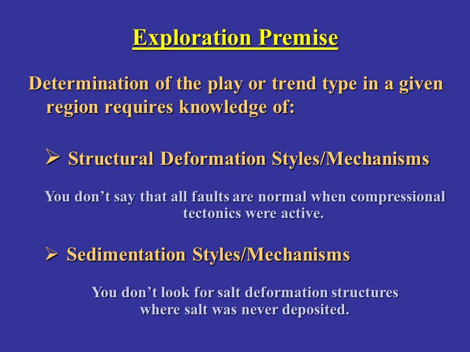 Structural Deformation Styles/Mechanisms