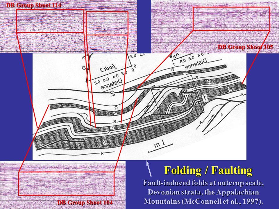 DB Group Shoot 114 DB Group Shoot 105. Folding / Faulting.