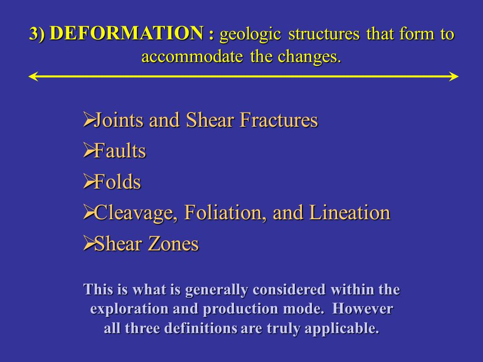 Joints and Shear Fractures Faults Folds
