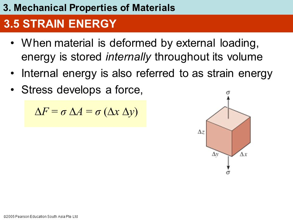 3.5 STRAIN ENERGY When material is deformed by external loading, energy is stored internally throughout its volume.