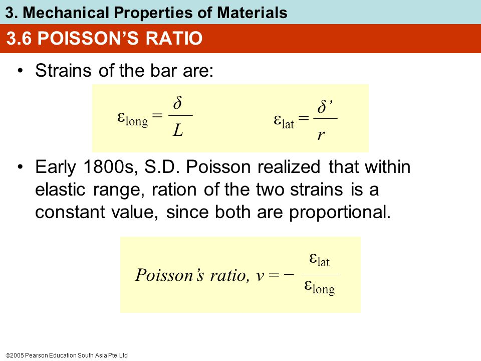 3.6 POISSON'S RATIO Strains of the bar are: long = δ. L. lat = δ' r.