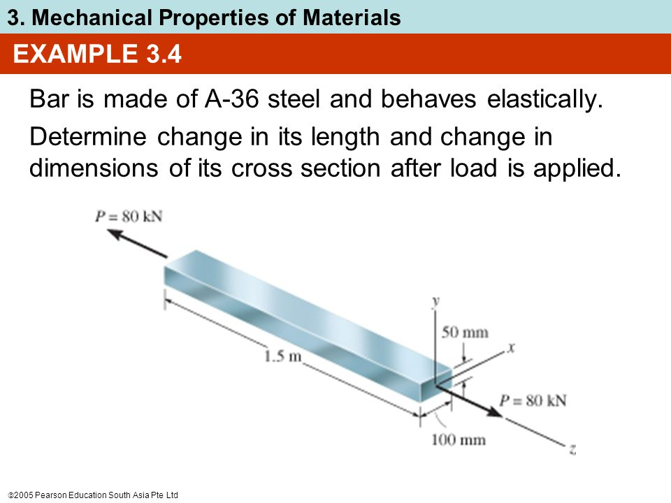 EXAMPLE 3.4 Bar is made of A-36 steel and behaves elastically.