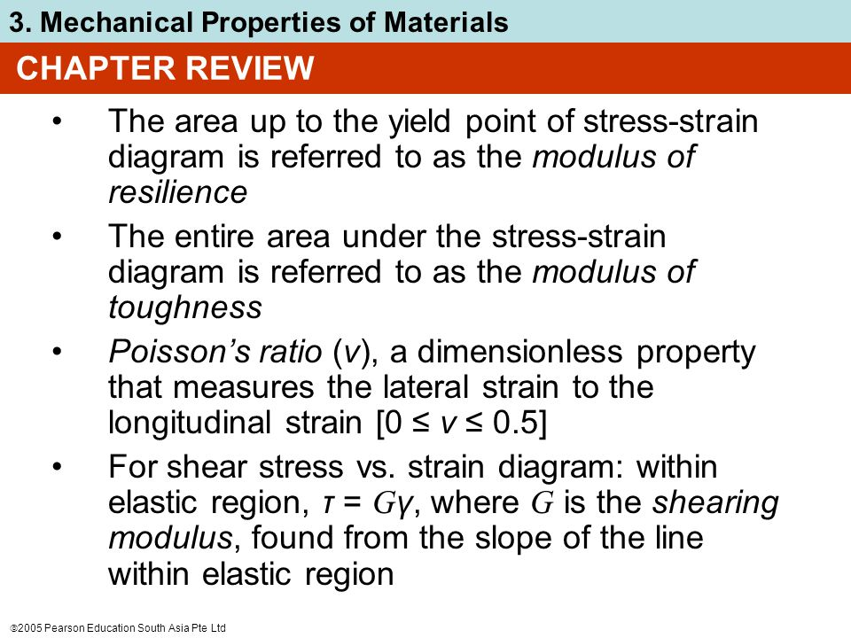 CHAPTER REVIEW The area up to the yield point of stress-strain diagram is referred to as the modulus of resilience.