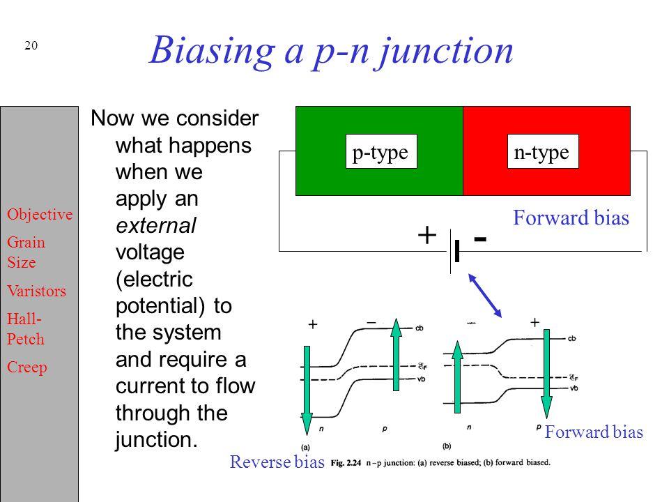 Biasing a p-n junction - +