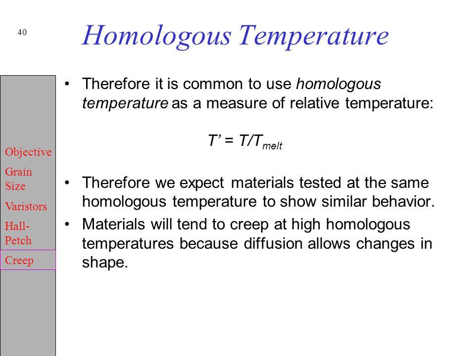 Homologous Temperature