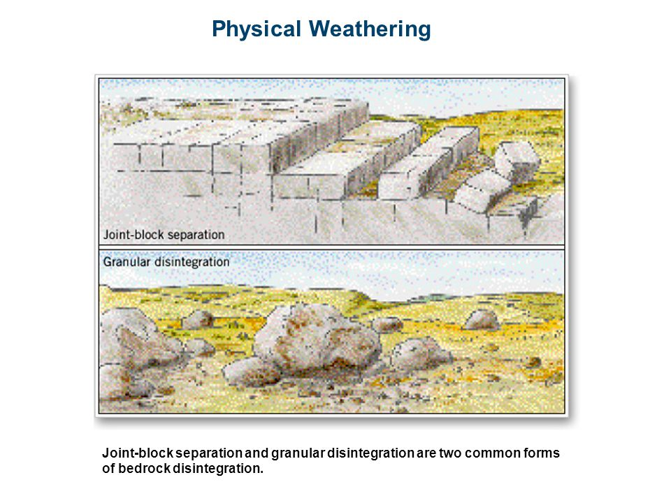Physical Weathering Joint-block separation and granular disintegration are two common forms of bedrock disintegration.