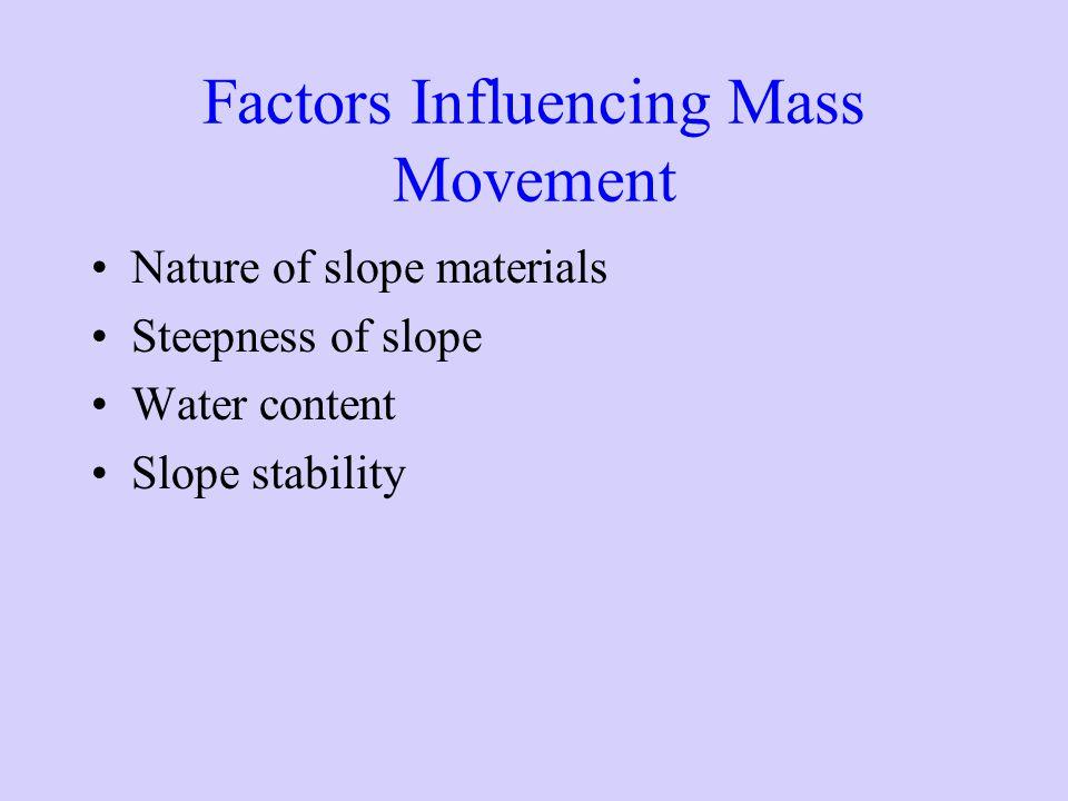 Factors Influencing Mass Movement