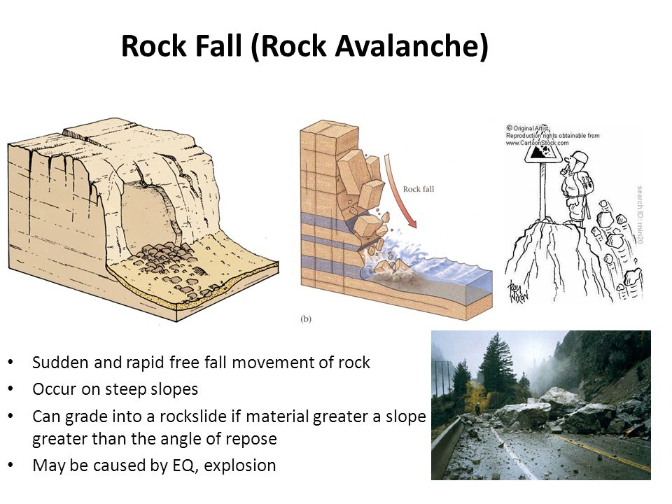 Rock Fall (Rock Avalanche)