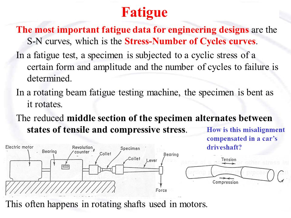 Fatigue The most important fatigue data for engineering designs are the S-N curves, which is the Stress-Number of Cycles curves.