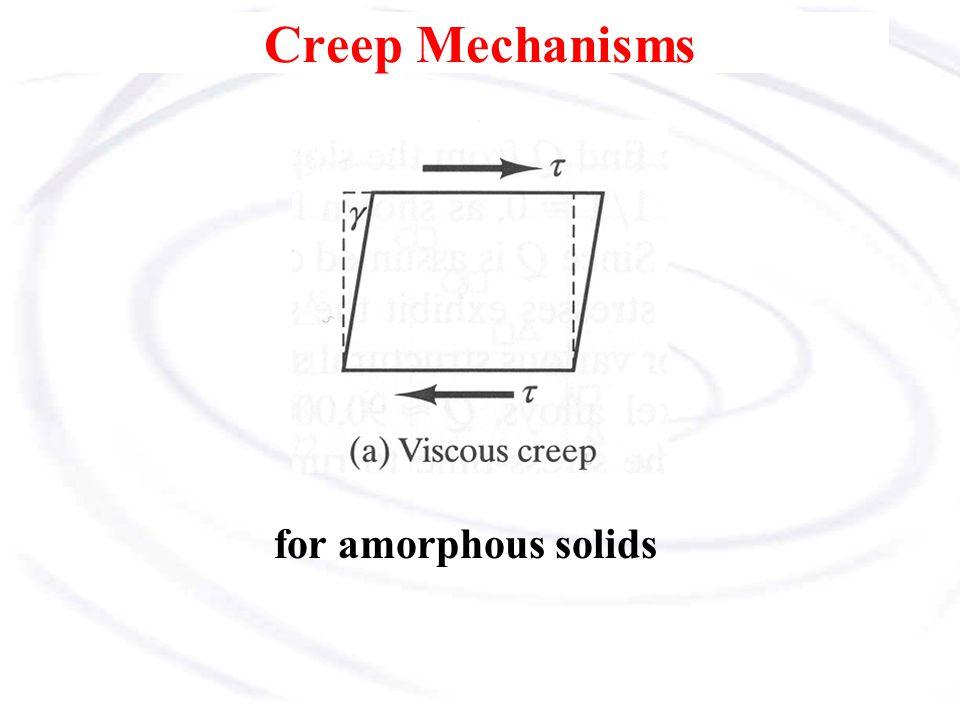Creep Mechanisms for amorphous solids