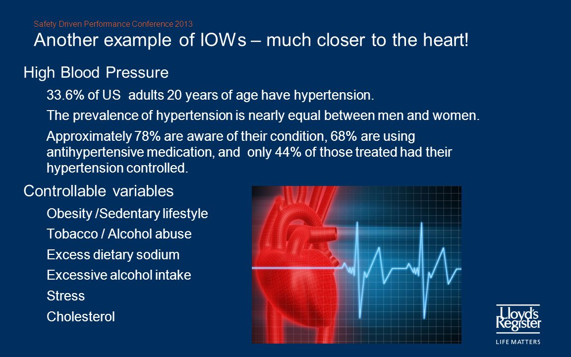 Another example of IOWs – much closer to the heart!
