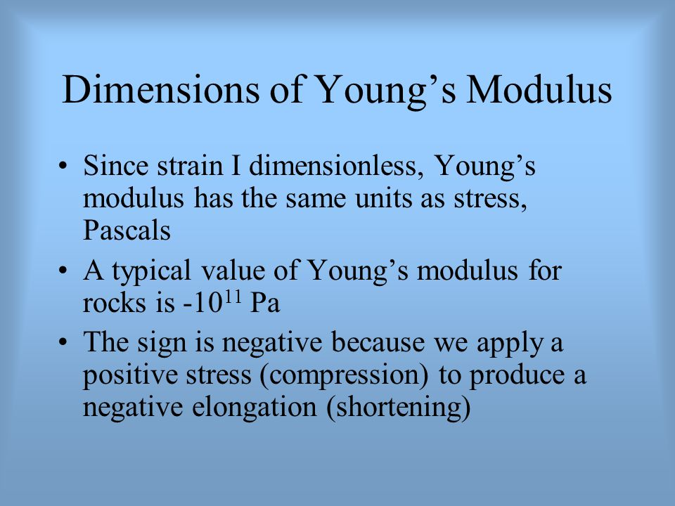 Dimensions of Young's Modulus