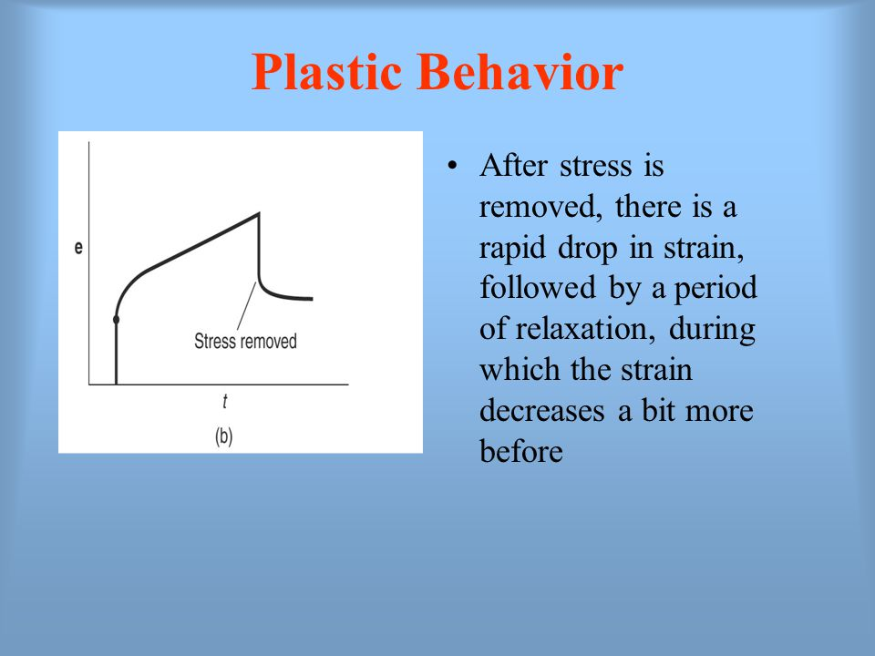 Plastic Behavior