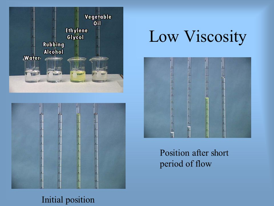 Low Viscosity Position after short period of flow Initial position