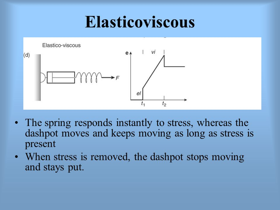Elasticoviscous The spring responds instantly to stress, whereas the dashpot moves and keeps moving as long as stress is present.