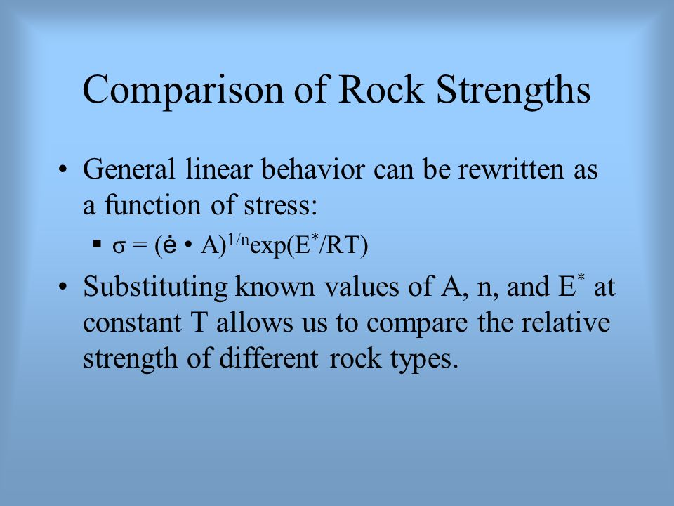 Comparison of Rock Strengths