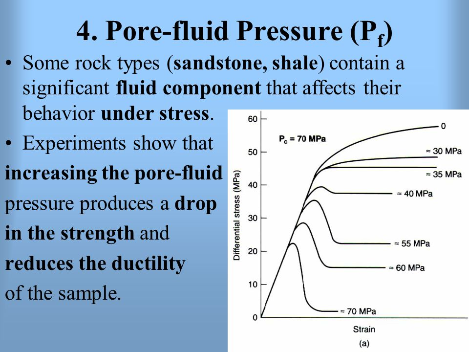 4. Pore-fluid Pressure (Pf)