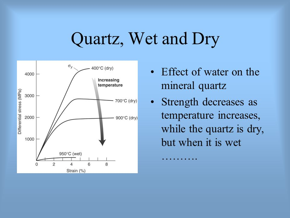 Quartz, Wet and Dry Effect of water on the mineral quartz