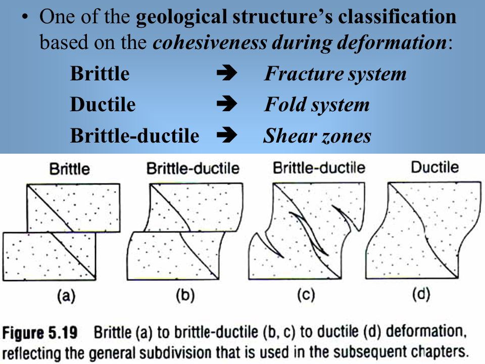 One of the geological structure's classification based on the cohesiveness during deformation: