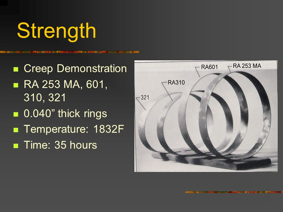 Strength Creep Demonstration RA 253 MA, 601, 310, 321