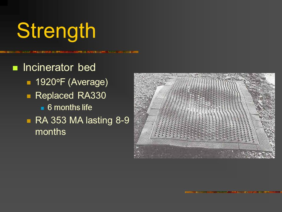 Strength Incinerator bed 1920oF (Average) Replaced RA330