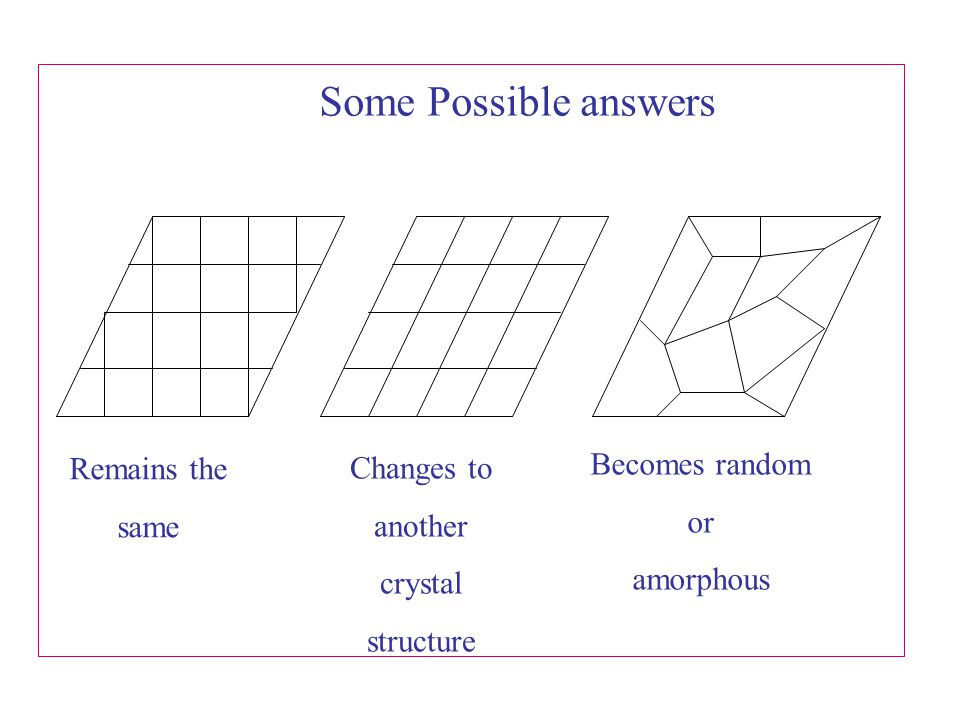 Some Possible answers Becomes random Remains the Changes to or same