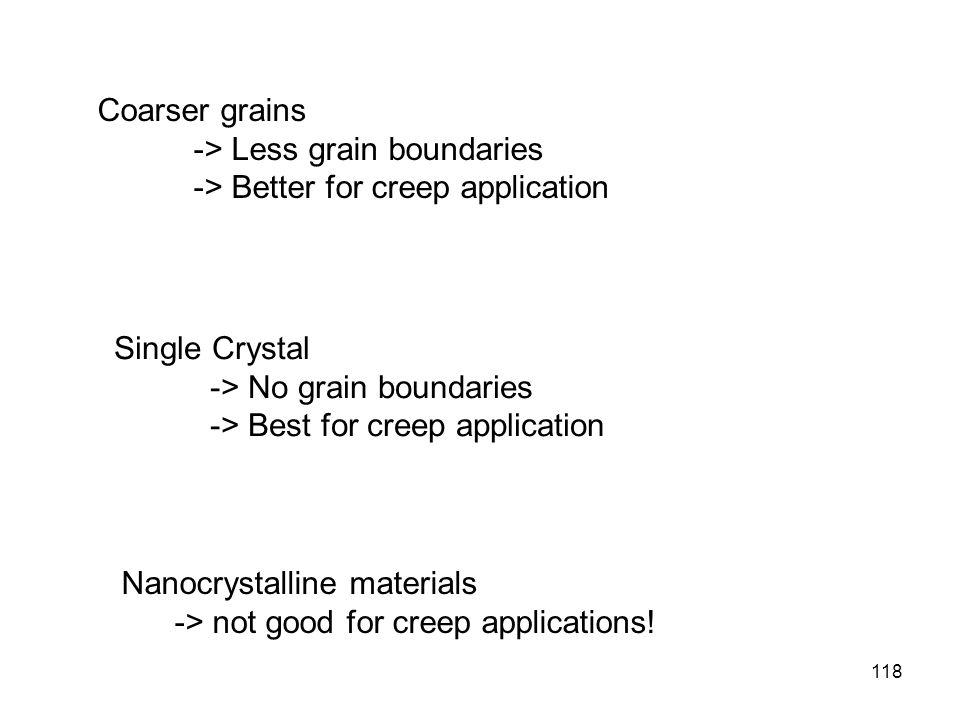 Coarser grains. -> Less grain boundaries