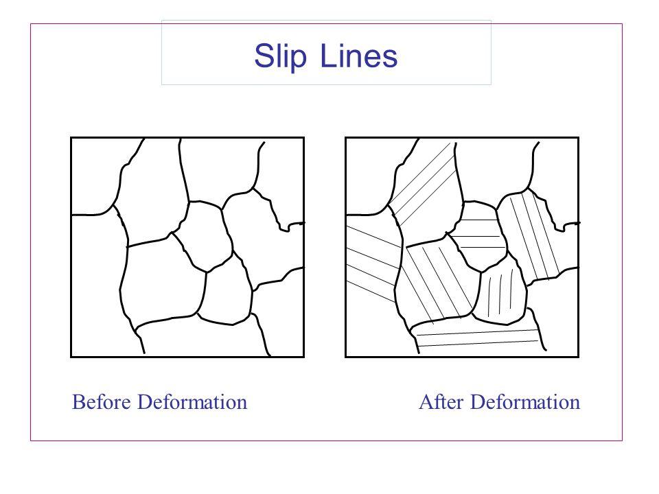 Before Deformation After Deformation