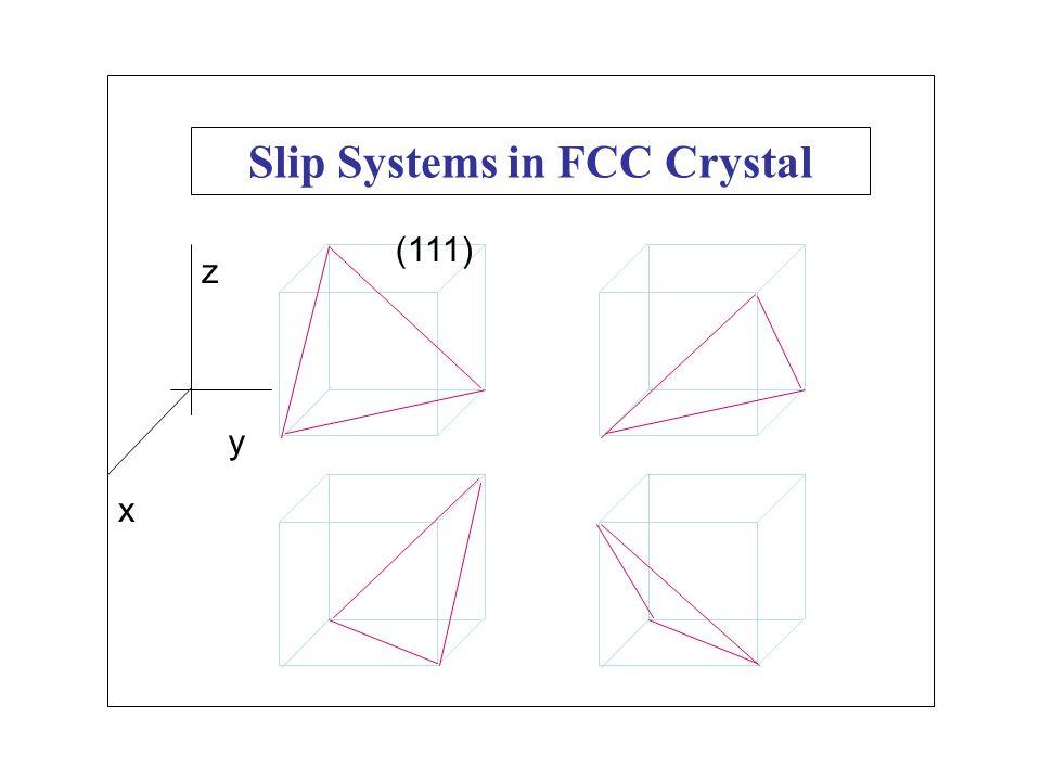 Slip Systems in FCC Crystal