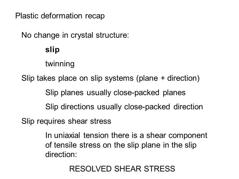 Plastic deformation recap