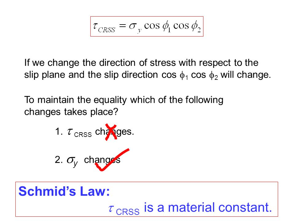 Schmid's Law:  CRSS is a material constant.