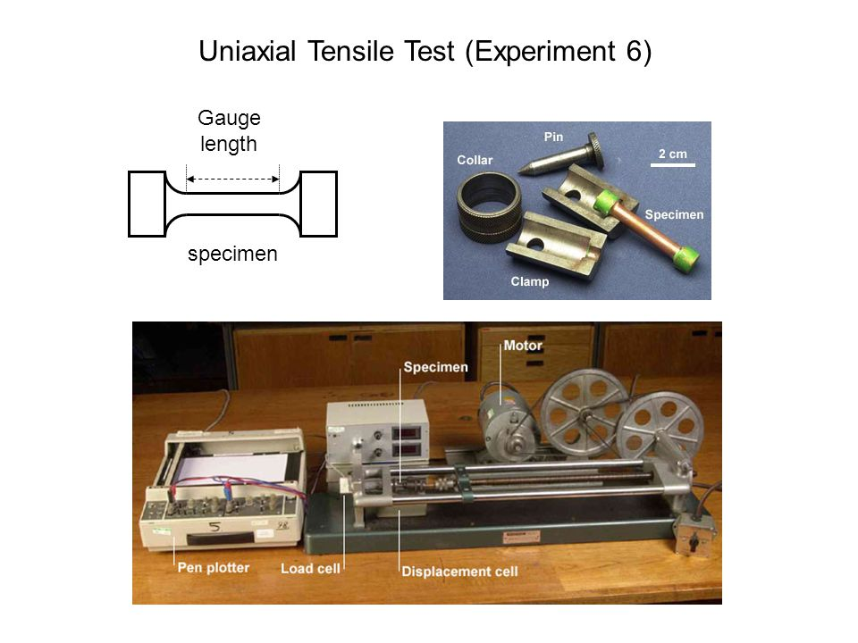 Uniaxial Tensile Test (Experiment 6)