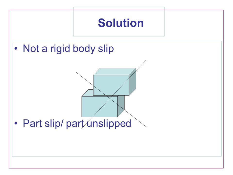 Solution Not a rigid body slip Part slip/ part unslipped