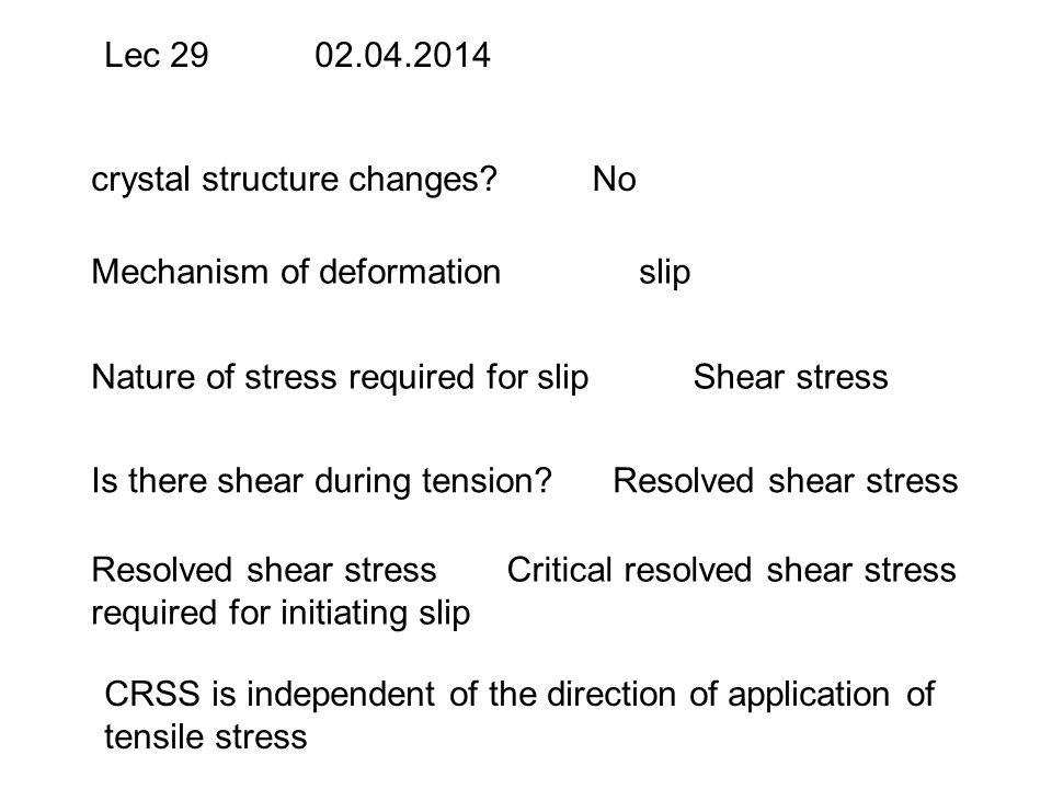 Lec 29 02.04.2014 crystal structure changes No. Mechanism of deformation. slip. Nature of stress required for slip.