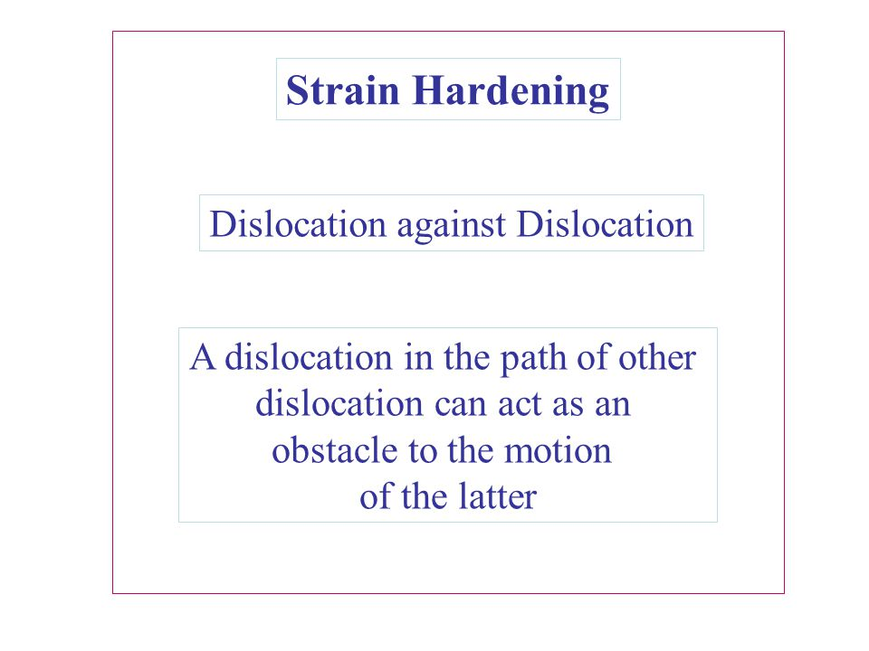 Dislocation against Dislocation