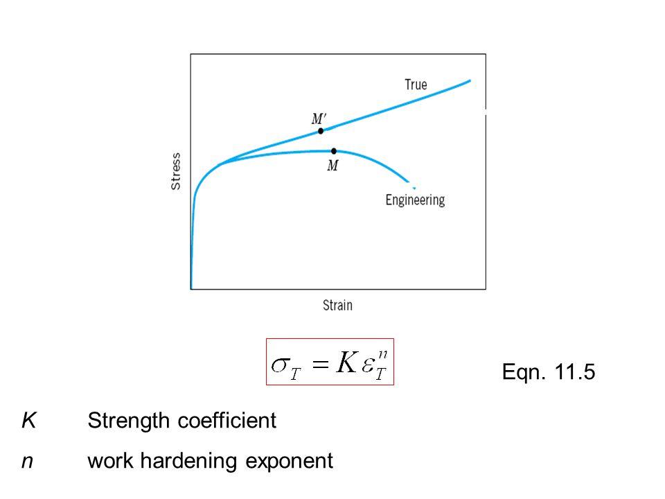 Eqn. 11.5 K Strength coefficient n work hardening exponent