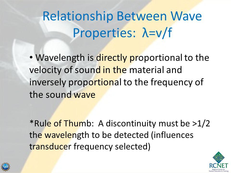 Relationship Between Wave Properties: λ=v/f