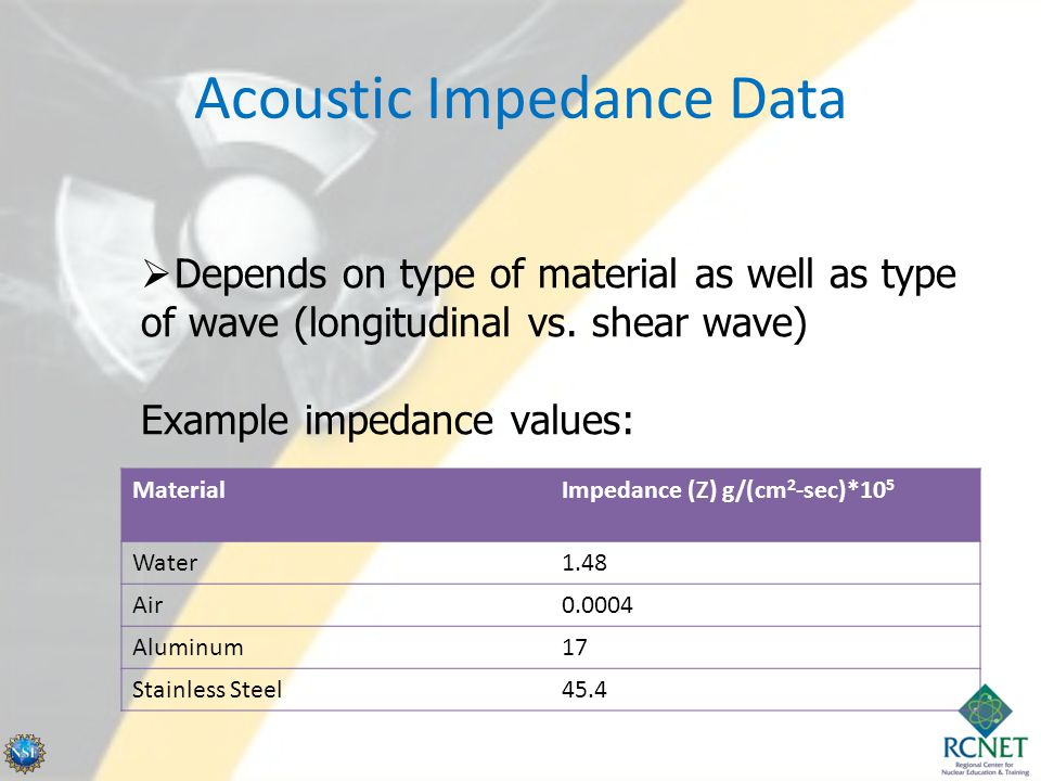 Acoustic Impedance Data