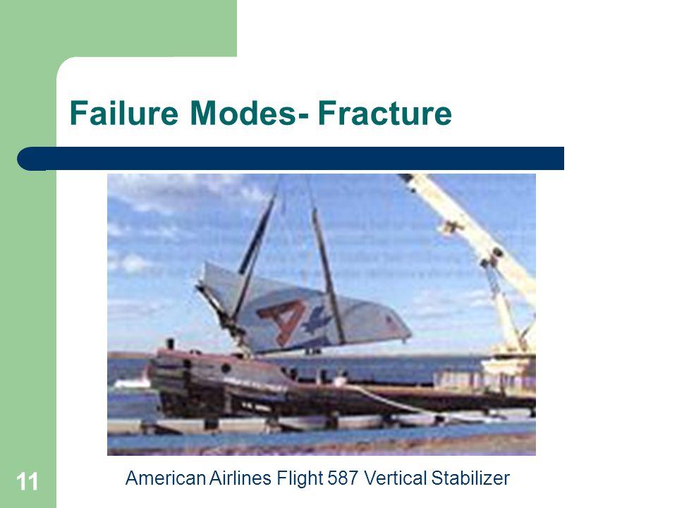 Failure Modes- Fracture