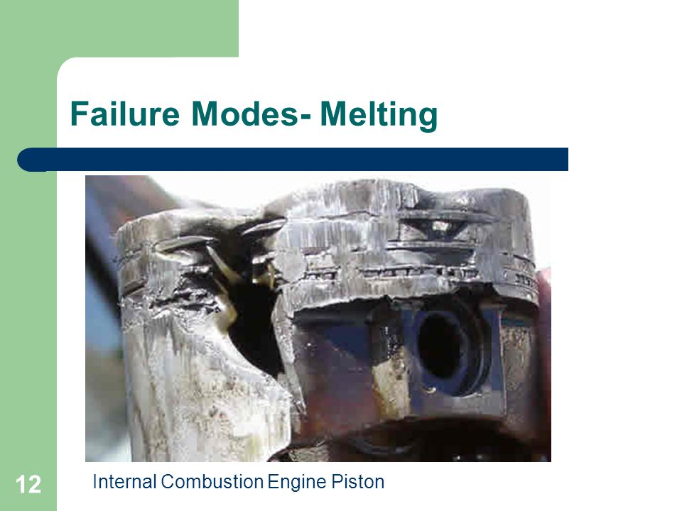 Failure Modes- Melting