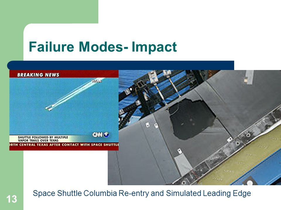 Failure Modes- Impact Space Shuttle Columbia Re-entry and Simulated Leading Edge